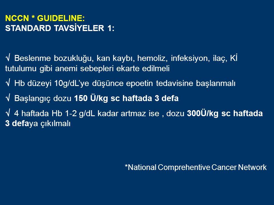 NCCN * GUIDELINE: STANDARD TAVSİYELER 1:  Beslenme bozukluğu, kan kaybı, hemoliz, infeksiyon, ilaç, Kİ tutulumu gibi anemi sebepleri ekarte edilmeli  Hb düzeyi 10g/dL'ye düşünce epoetin tedavisine başlanmalı  Başlangıç dozu 150 Ü/kg sc haftada 3 defa  4 haftada Hb 1-2 g/dL kadar artmaz ise, dozu 300Ü/kg sc haftada 3 defaya çıkılmalı *National Comprehentive Cancer Network
