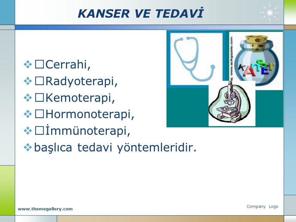 KANSER VE TEDAVİ  Cerrahi,  Radyoterapi,  Kemoterapi,  Hormonoterapi,  İmmünoterapi,  başlıca tedavi yöntemleridir. Company Logo www.themeg