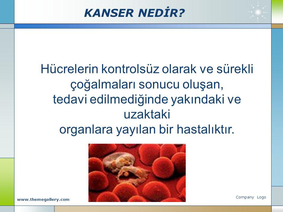 YANLIŞ BESLENME Company Logo www.themegallery.com  Tuz ve salamura gibi tuzlu gıdaların fazla tüketimi mide kanseri riskini arttırmaktadır.