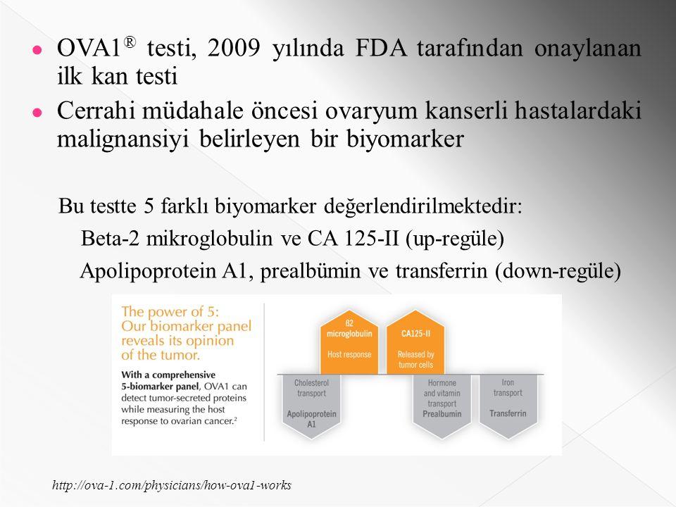 ● OVA1 ® testi, 2009 yılında FDA tarafından onaylanan ilk kan testi ● Cerrahi müdahale öncesi ovaryum kanserli hastalardaki malignansiyi belirleyen bir biyomarker Bu testte 5 farklı biyomarker değerlendirilmektedir: Beta-2 mikroglobulin ve CA 125-II (up-regüle) Apolipoprotein A1, prealbümin ve transferrin (down-regüle) http://ova-1.com/physicians/how-ova1-works