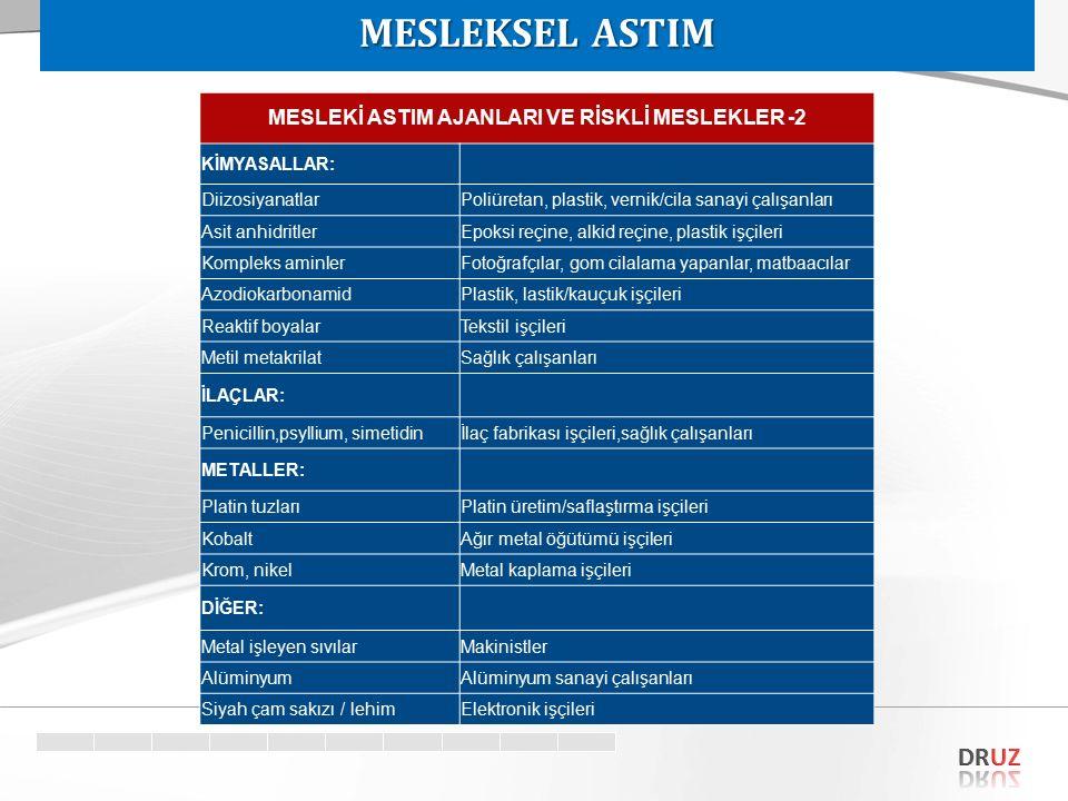 MESLEKİ ASTIM AJANLARI VE RİSKLİ MESLEKLER -2 KİMYASALLAR: DiizosiyanatlarPoliüretan, plastik, vernik/cila sanayi çalışanları Asit anhidritlerEpoksi r
