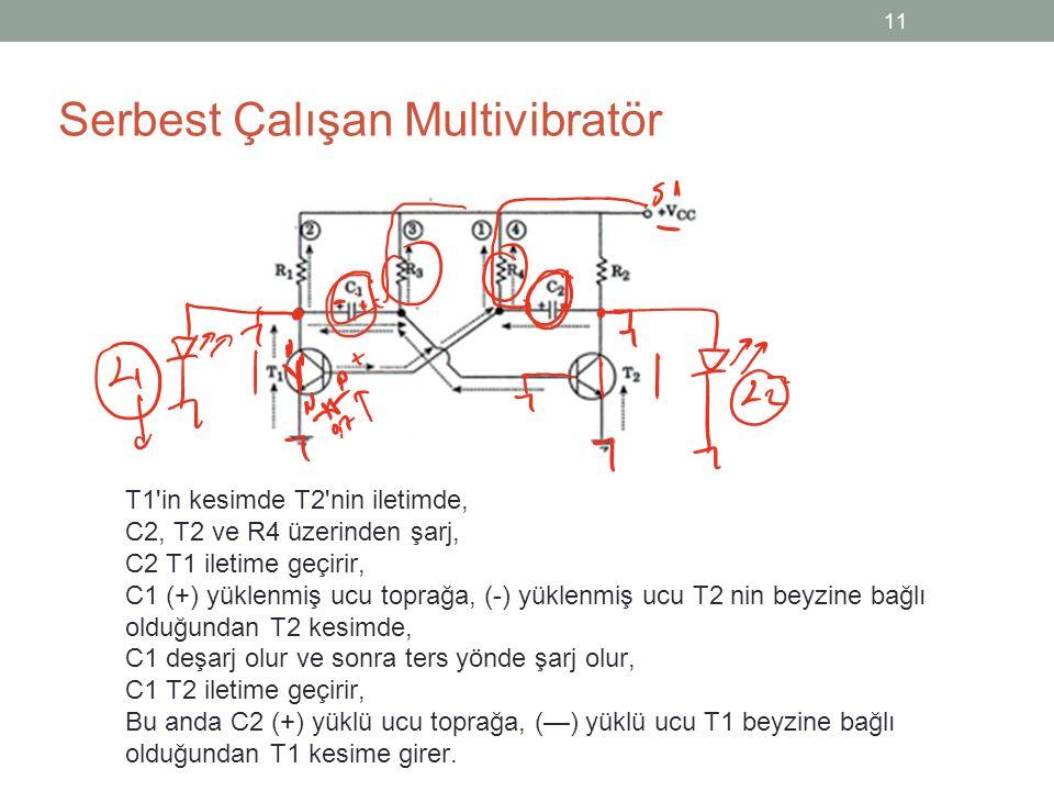 Serbest Çalışan Multivibratör 11 T1 in kesimde T2 nin iletimde, C2, T2 ve R4 üzerinden şarj, C2 T1 iletime geçirir, C1 (+) yüklenmiş ucu toprağa, (-) yüklenmiş ucu T2 nin beyzine bağlı olduğundan T2 kesimde, C1 deşarj olur ve sonra ters yönde şarj olur, C1 T2 iletime geçirir, Bu anda C2 (+) yüklü ucu toprağa, (—) yüklü ucu T1 beyzine bağlı olduğundan T1 kesime girer.