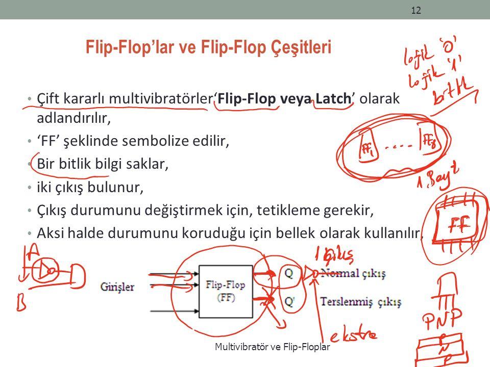Flip-Flop'lar ve Flip-Flop Çeşitleri Çift kararlı multivibratörler'Flip-Flop veya Latch' olarak adlandırılır, 'FF' şeklinde sembolize edilir, Bir bitlik bilgi saklar, iki çıkış bulunur, Çıkış durumunu değiştirmek için, tetikleme gerekir, Aksi halde durumunu koruduğu için bellek olarak kullanılır, Multivibratör ve Flip-Floplar 12