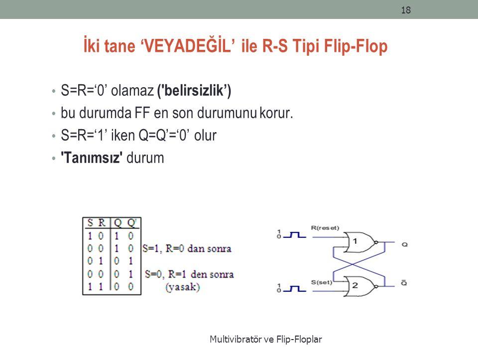 İki tane 'VEYADEĞİL' ile R-S Tipi Flip-Flop S=R='0' olamaz ( belirsizlik') bu durumda FF en son durumunu korur.