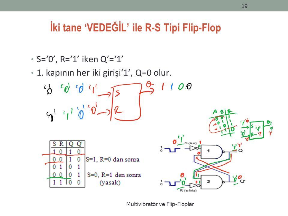 İki tane 'VEDEĞİL' ile R-S Tipi Flip-Flop S='0', R='1' iken Q'='1' 1.