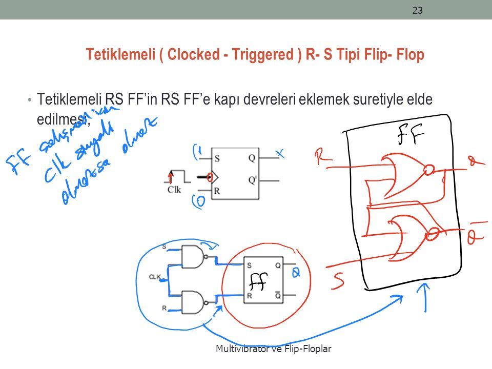 Tetiklemeli ( Clocked - Triggered ) R- S Tipi Flip- Flop Tetiklemeli RS FF'in RS FF'e kapı devreleri eklemek suretiyle elde edilmesi, Multivibratör ve Flip-Floplar 23