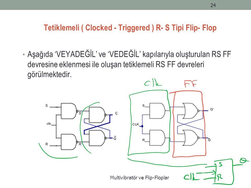 Tetiklemeli ( Clocked - Triggered ) R- S Tipi Flip- Flop Aşağıda 'VEYADEĞİL' ve 'VEDEĞİL' kapılarıyla oluşturulan RS FF devresine eklenmesi ile oluşan tetiklemeli RS FF devreleri görülmektedir.