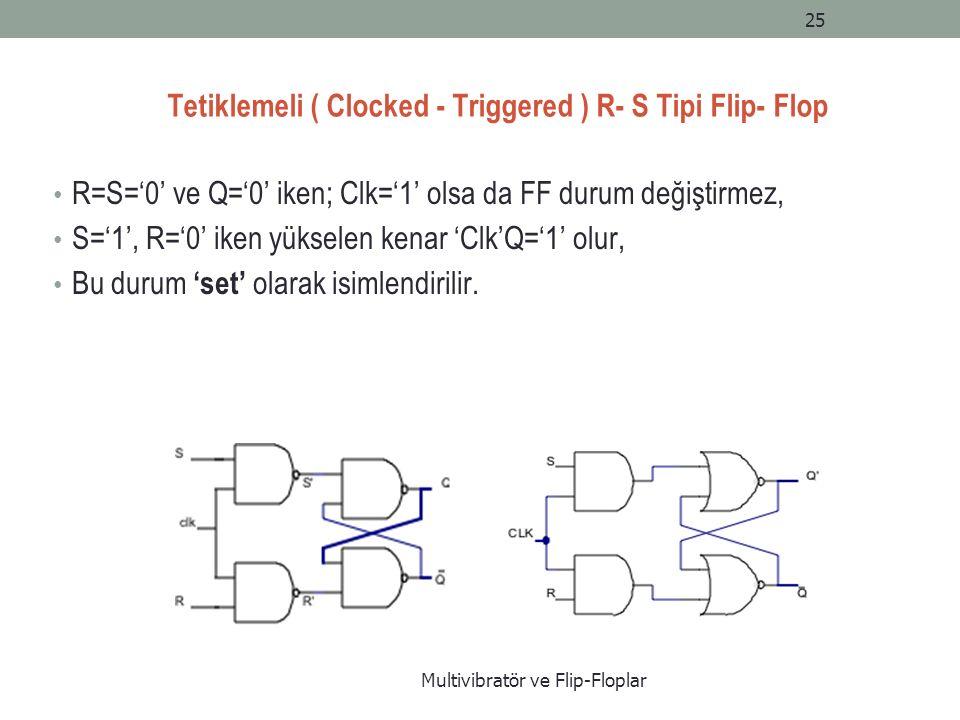 Tetiklemeli ( Clocked - Triggered ) R- S Tipi Flip- Flop R=S='0' ve Q='0' iken; Clk='1' olsa da FF durum değiştirmez, S='1', R='0' iken yükselen kenar 'Clk'Q='1' olur, Bu durum 'set' olarak isimlendirilir.
