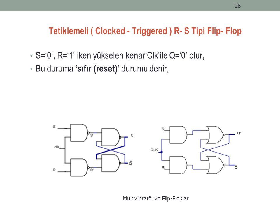 Tetiklemeli ( Clocked - Triggered ) R- S Tipi Flip- Flop S='0', R='1' iken yükselen kenar'Clk'ile Q='0' olur, Bu duruma 'sıfır (reset)' durumu denir, Multivibratör ve Flip-Floplar 26