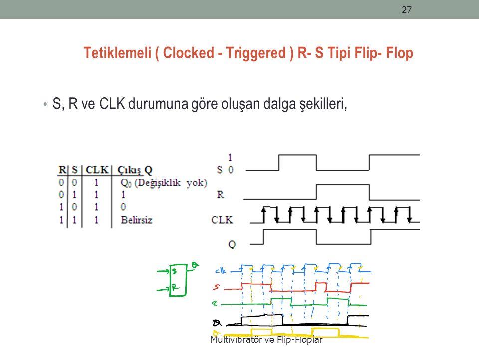 Tetiklemeli ( Clocked - Triggered ) R- S Tipi Flip- Flop S, R ve CLK durumuna göre oluşan dalga şekilleri, Multivibratör ve Flip-Floplar 27