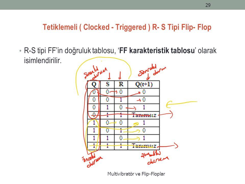 Tetiklemeli ( Clocked - Triggered ) R- S Tipi Flip- Flop R-S tipi FF'in doğruluk tablosu, ' FF karakteristik tablosu ' olarak isimlendirilir.