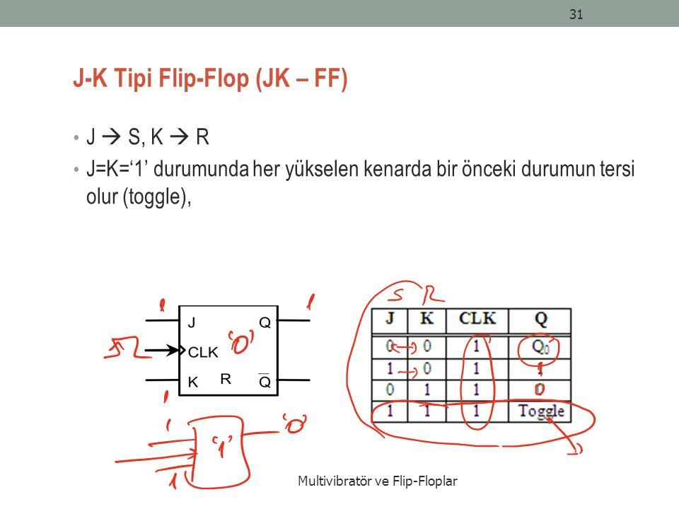 J-K Tipi Flip-Flop (JK – FF) J  S, K  R J=K='1' durumunda her yükselen kenarda bir önceki durumun tersi olur (toggle), Multivibratör ve Flip-Floplar 31
