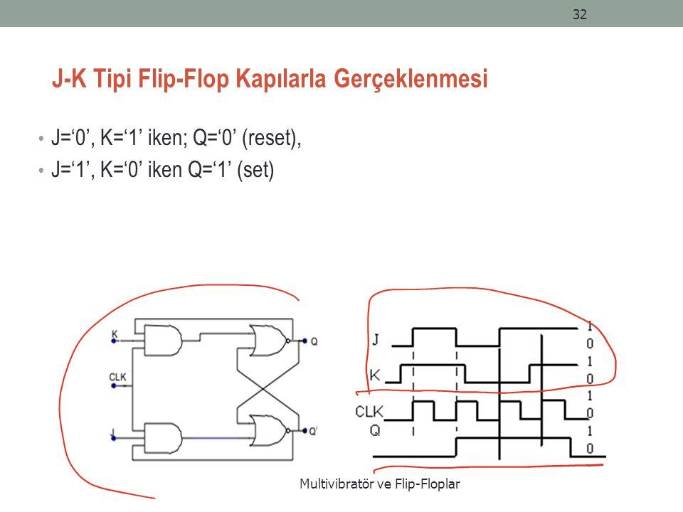 J-K Tipi Flip-Flop Kapılarla Gerçeklenmesi J='0', K='1' iken; Q='0' (reset), J='1', K='0' iken Q='1' (set) Multivibratör ve Flip-Floplar 32