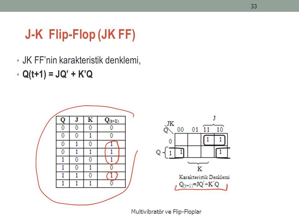 J-K Flip-Flop (JK FF) JK FF'nin karakteristik denklemi, Q(t+1) = JQ' + K'Q Multivibratör ve Flip-Floplar 33