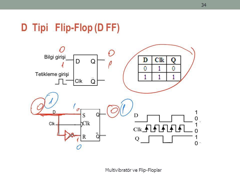 D Tipi Flip-Flop (D FF) Multivibratör ve Flip-Floplar 34