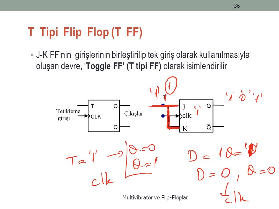 T Tipi Flip Flop (T FF) J-K FF'nin girişlerinin birleştirilip tek giriş olarak kullanılmasıyla oluşan devre, ' Toggle FF' (T tipi FF) olarak isimlendirilir Multivibratör ve Flip-Floplar 36