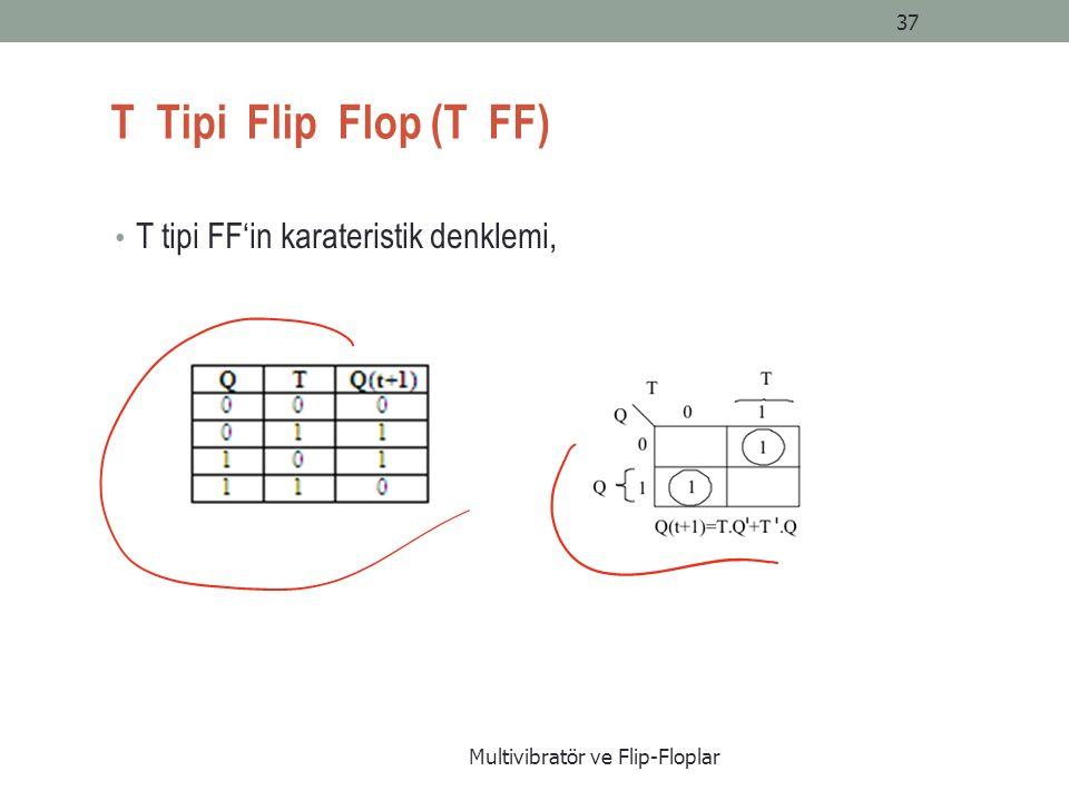 T Tipi Flip Flop (T FF) T tipi FF'in karateristik denklemi, Multivibratör ve Flip-Floplar 37