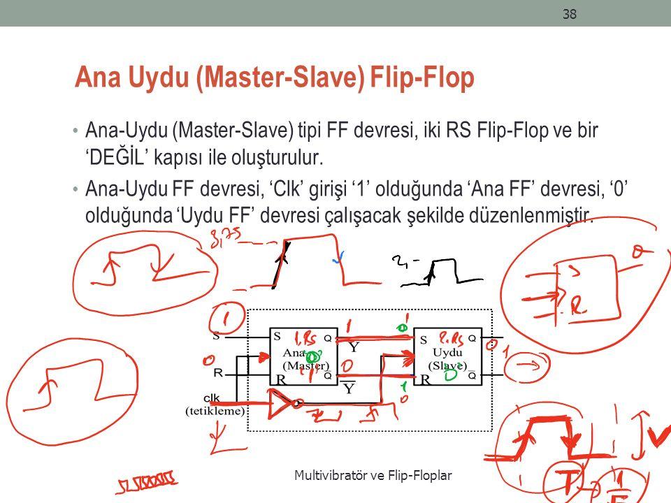 Ana Uydu (Master-Slave) Flip-Flop Ana-Uydu (Master-Slave) tipi FF devresi, iki RS Flip-Flop ve bir 'DEĞİL' kapısı ile oluşturulur.