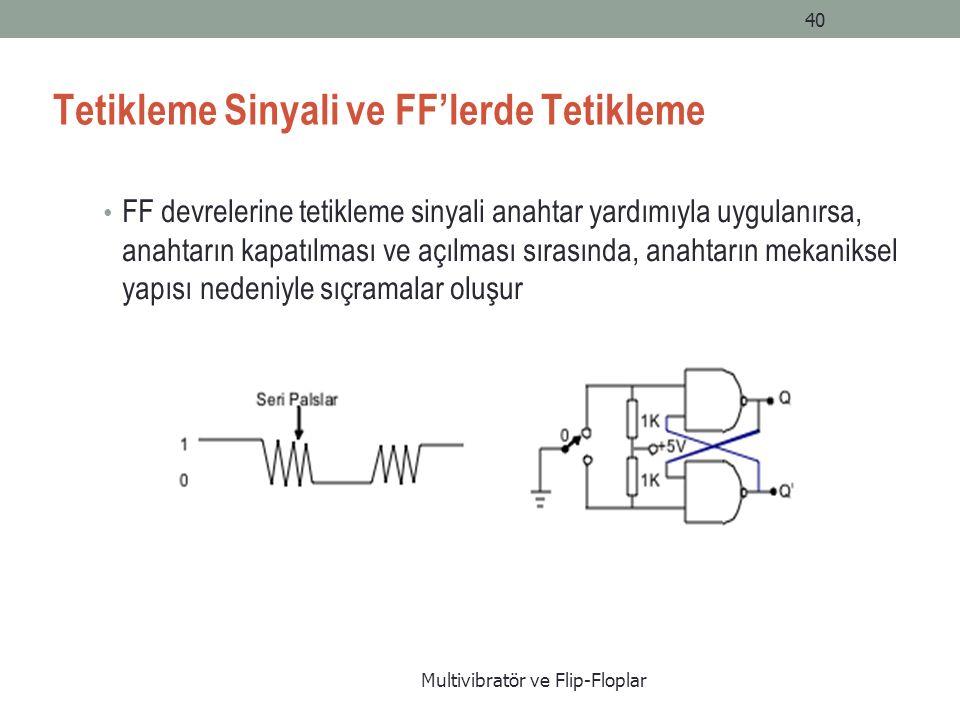 Multivibratör ve Flip-Floplar 40 Tetikleme Sinyali ve FF'lerde Tetikleme FF devrelerine tetikleme sinyali anahtar yardımıyla uygulanırsa, anahtarın kapatılması ve açılması sırasında, anahtarın mekaniksel yapısı nedeniyle sıçramalar oluşur