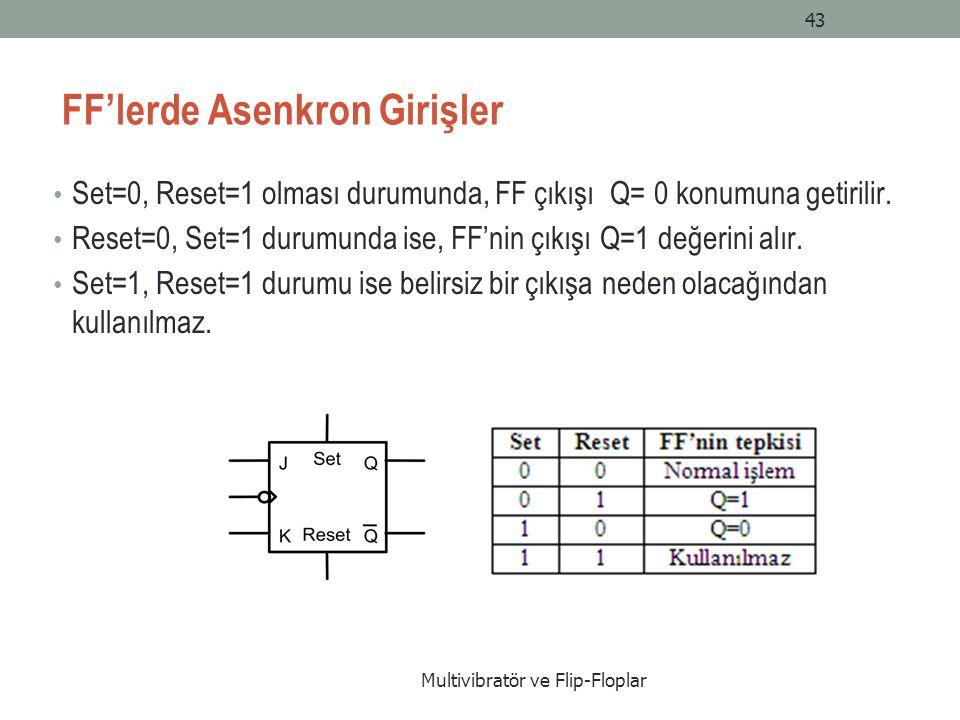 Multivibratör ve Flip-Floplar 43 FF'lerde Asenkron Girişler Set=0, Reset=1 olması durumunda, FF çıkışı Q= 0 konumuna getirilir.