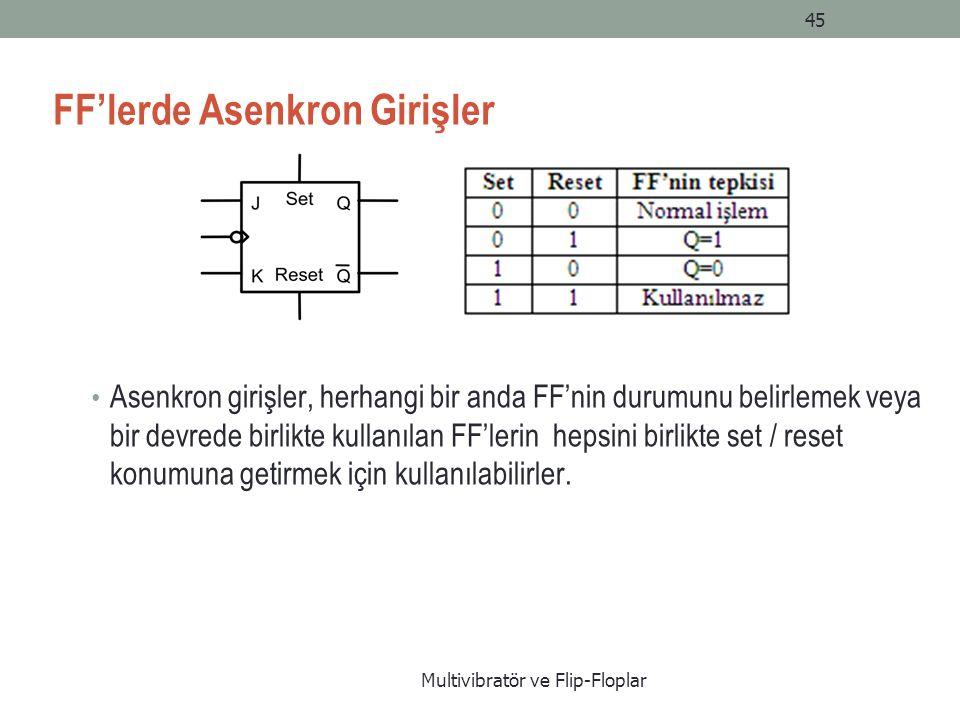 Multivibratör ve Flip-Floplar 45 FF'lerde Asenkron Girişler Asenkron girişler, herhangi bir anda FF'nin durumunu belirlemek veya bir devrede birlikte kullanılan FF'lerin hepsini birlikte set / reset konumuna getirmek için kullanılabilirler.
