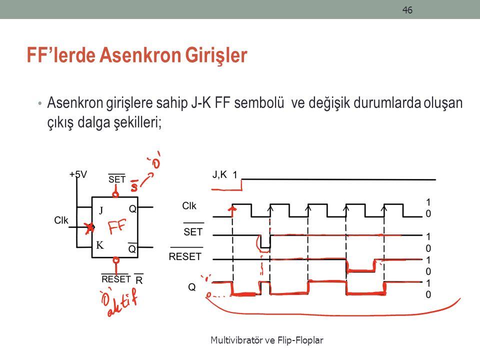 Multivibratör ve Flip-Floplar 46 FF'lerde Asenkron Girişler Asenkron girişlere sahip J-K FF sembolü ve değişik durumlarda oluşan çıkış dalga şekilleri;