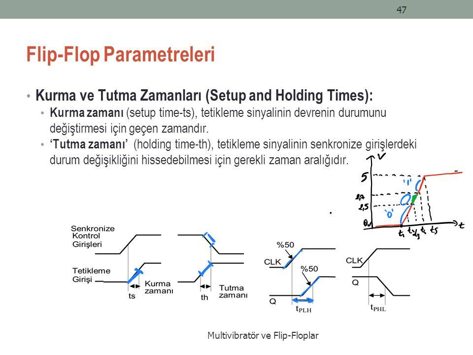 Multivibratör ve Flip-Floplar 47 Flip-Flop Parametreleri Kurma ve Tutma Zamanları (Setup and Holding Times): Kurma zamanı (setup time-ts), tetikleme sinyalinin devrenin durumunu değiştirmesi için geçen zamandır.
