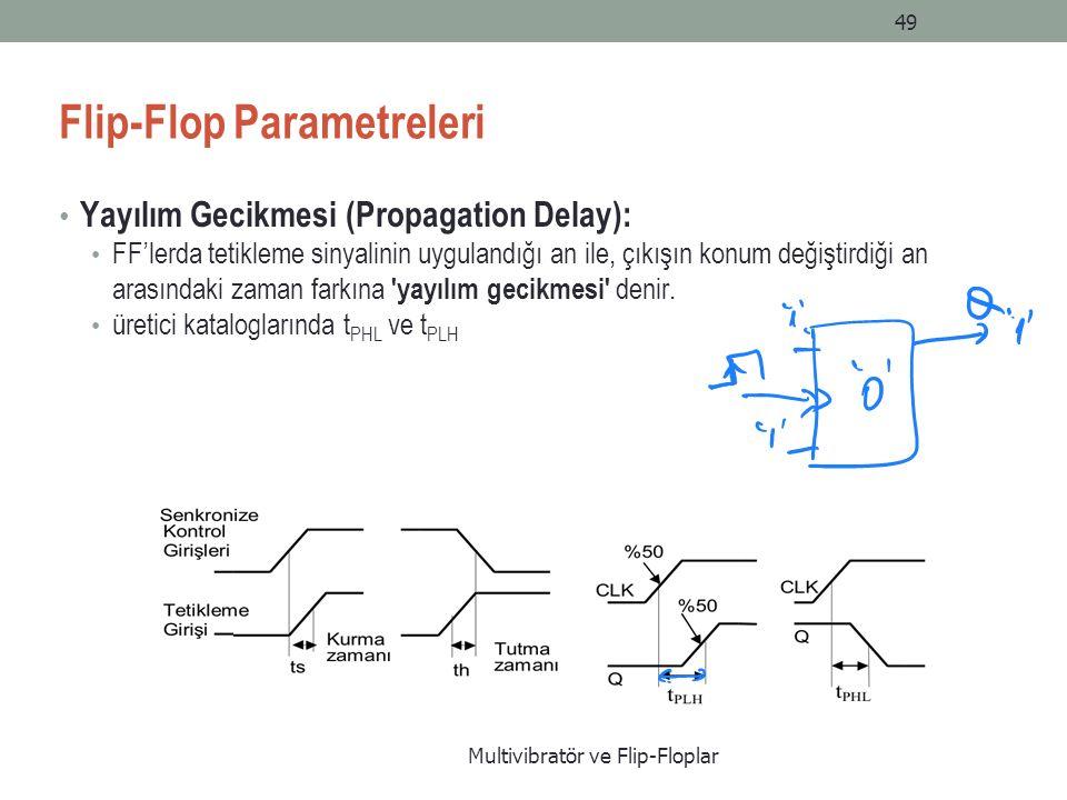 Multivibratör ve Flip-Floplar 49 Flip-Flop Parametreleri Yayılım Gecikmesi (Propagation Delay): FF'lerda tetikleme sinyalinin uygulandığı an ile, çıkışın konum değiştirdiği an arasındaki zaman farkına yayılım gecikmesi denir.