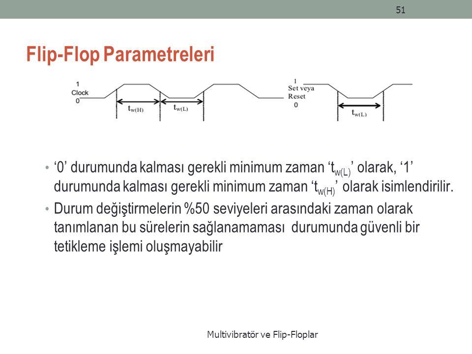 Multivibratör ve Flip-Floplar 51 Flip-Flop Parametreleri '0' durumunda kalması gerekli minimum zaman 't w(L) ' olarak, '1' durumunda kalması gerekli minimum zaman 't w(H) ' olarak isimlendirilir.