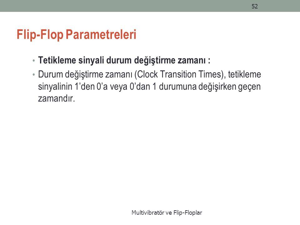 Multivibratör ve Flip-Floplar 52 Flip-Flop Parametreleri Tetikleme sinyali durum değiştirme zamanı : Durum değiştirme zamanı (Clock Transition Times), tetikleme sinyalinin 1'den 0'a veya 0'dan 1 durumuna değişirken geçen zamandır.