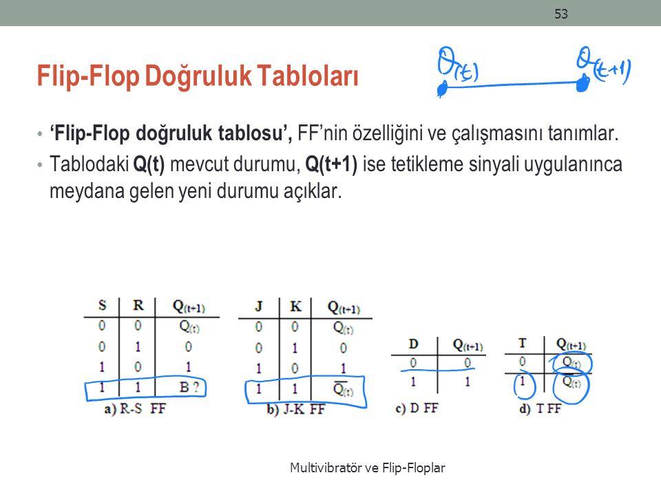 Multivibratör ve Flip-Floplar 53 Flip-Flop Doğruluk Tabloları 'Flip-Flop doğruluk tablosu', FF'nin özelliğini ve çalışmasını tanımlar.