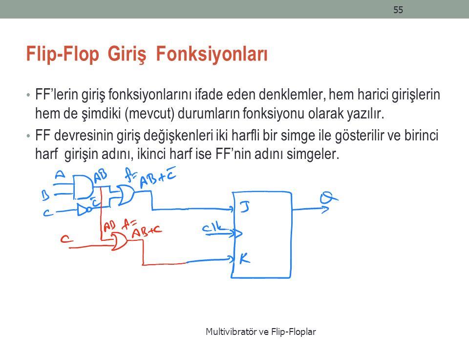 Multivibratör ve Flip-Floplar 55 Flip-Flop Giriş Fonksiyonları FF'lerin giriş fonksiyonlarını ifade eden denklemler, hem harici girişlerin hem de şimdiki (mevcut) durumların fonksiyonu olarak yazılır.