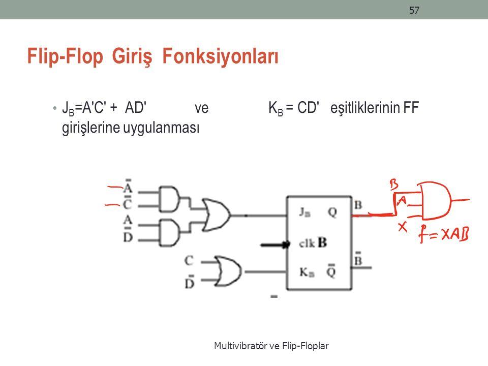 Multivibratör ve Flip-Floplar 57 Flip-Flop Giriş Fonksiyonları J B =A C + AD ve K B = CD eşitliklerinin FF girişlerine uygulanması