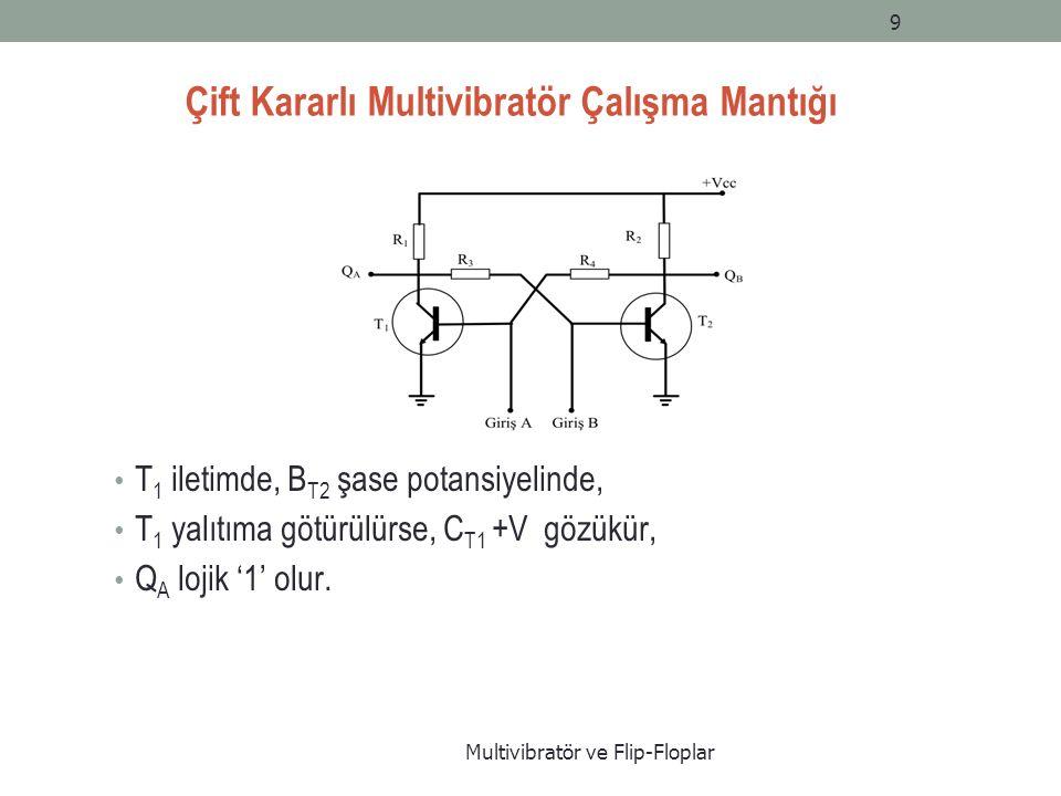 Çift Kararlı Multivibratör Çalışma Mantığı T 1 iletimde, B T2 şase potansiyelinde, T 1 yalıtıma götürülürse, C T1 +V gözükür, Q A lojik '1' olur.