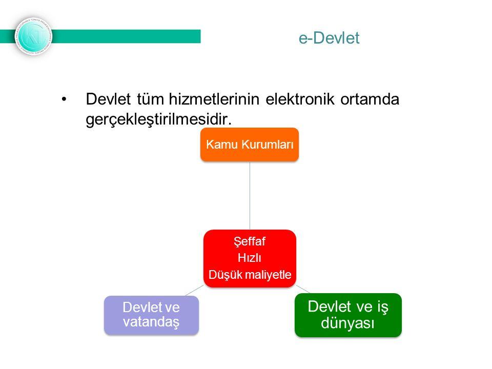 e-Devlet Devlet tüm hizmetlerinin elektronik ortamda gerçekleştirilmesidir.