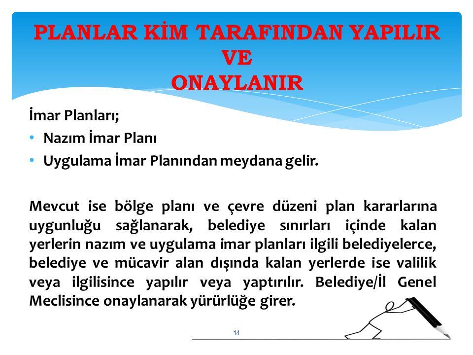İmar Planları; Nazım İmar Planı Uygulama İmar Planından meydana gelir.