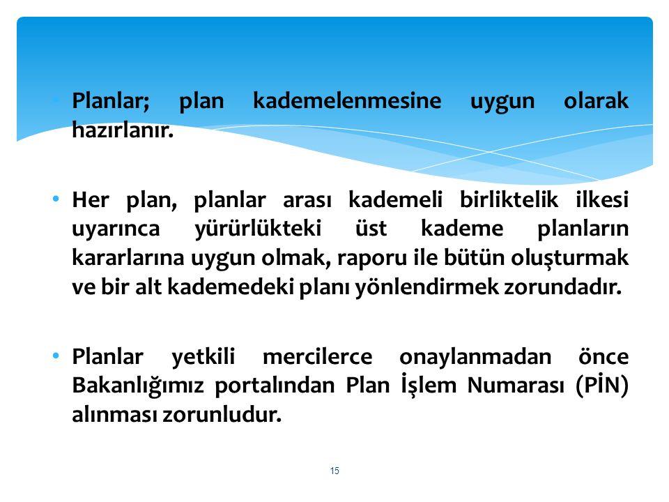 Planlar; plan kademelenmesine uygun olarak hazırlanır.