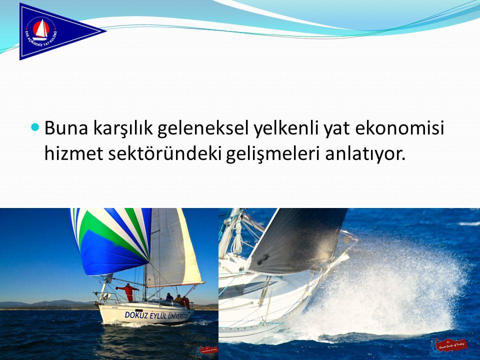 Buna karşılık geleneksel yelkenli yat ekonomisi hizmet sektöründeki gelişmeleri anlatıyor.