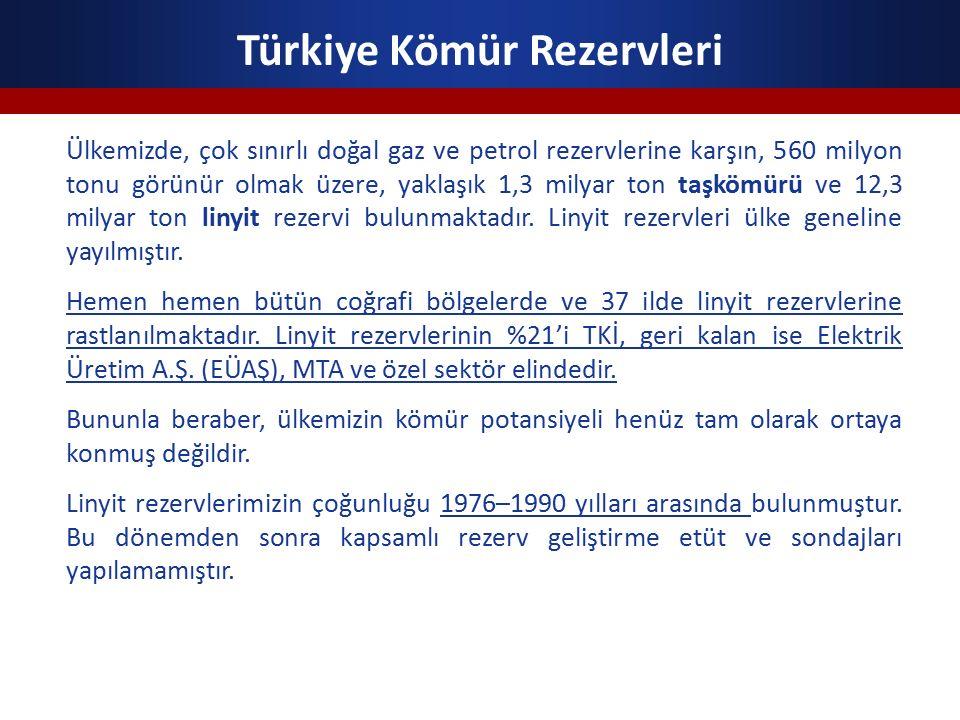 Türkiye Kömür Rezervleri Ülkemizde, çok sınırlı doğal gaz ve petrol rezervlerine karşın, 560 milyon tonu görünür olmak üzere, yaklaşık 1,3 milyar ton taşkömürü ve 12,3 milyar ton linyit rezervi bulunmaktadır.