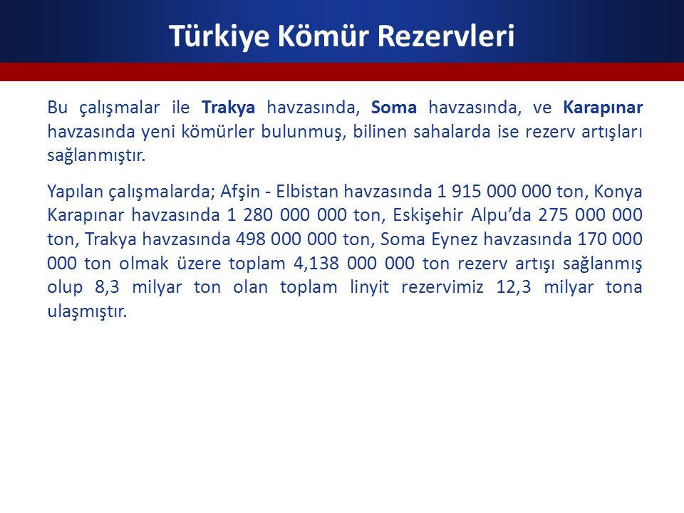 Türkiye Kömür Rezervleri Bu çalışmalar ile Trakya havzasında, Soma havzasında, ve Karapınar havzasında yeni kömürler bulunmuş, bilinen sahalarda ise rezerv artışları sağlanmıştır.