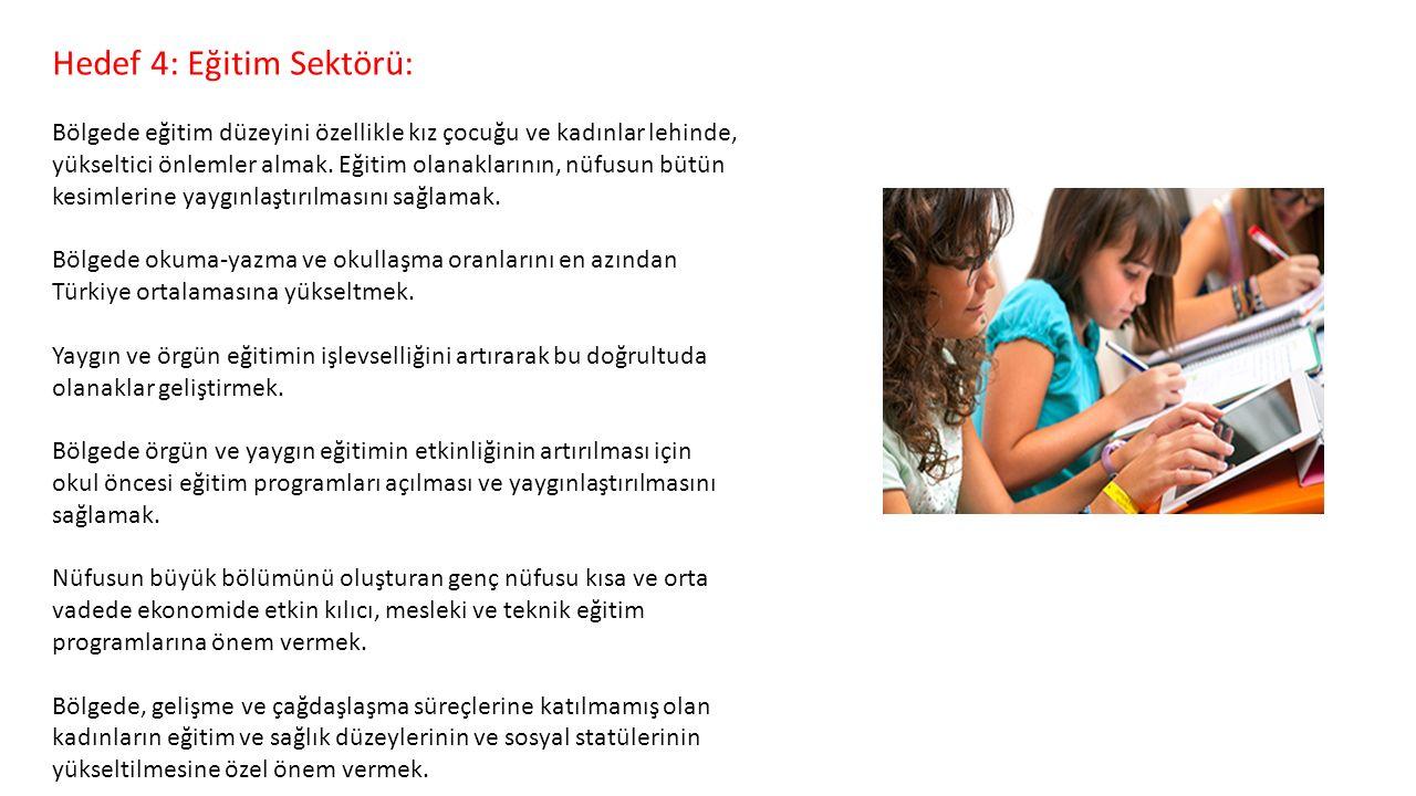 Hedef 4: Eğitim Sektörü: Bölgede eğitim düzeyini özellikle kız çocuğu ve kadınlar lehinde, yükseltici önlemler almak. Eğitim olanaklarının, nüfusun bü