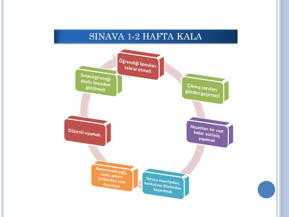 SINAVA 1-2 HAFTA KALA