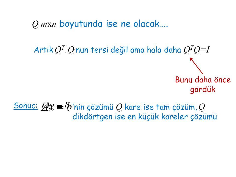 Q mxn boyutunda ise ne olacak…. Artık Q T, Q ' nun tersi değil ama hala daha Q T Q=I Bunu daha önce gördük Sonuç: 'nin çözümü Q kare ise tam çözüm, Q