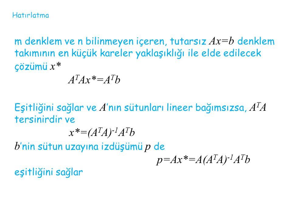 m denklem ve n bilinmeyen içeren, tutarsız Ax=b denklem takımının en küçük kareler yaklaşıklığı ile elde edilecek çözümü x* A T Ax*=A T b Eşitliğini s