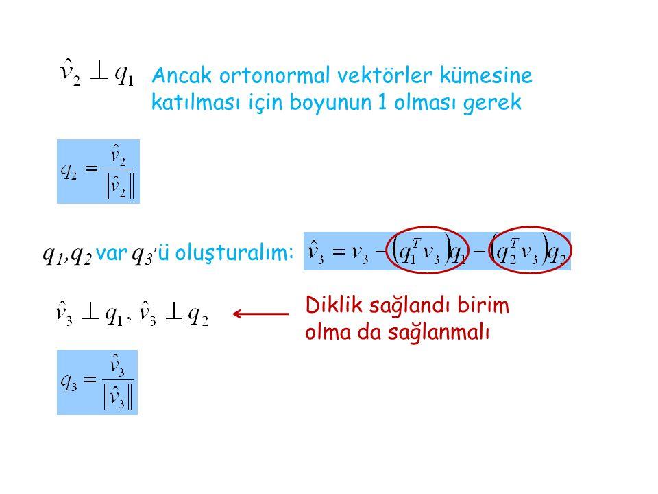 Ancak ortonormal vektörler kümesine katılması için boyunun 1 olması gerek q 1,q 2 var q 3 ' ü oluşturalım: Diklik sağlandı birim olma da sağlanmalı