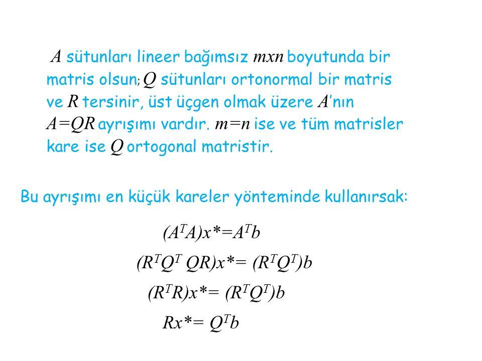 A sütunları lineer bağımsız mxn boyutunda bir matris olsun ; Q sütunları ortonormal bir matris ve R tersinir, üst üçgen olmak üzere A 'nın A=QR ayrışı