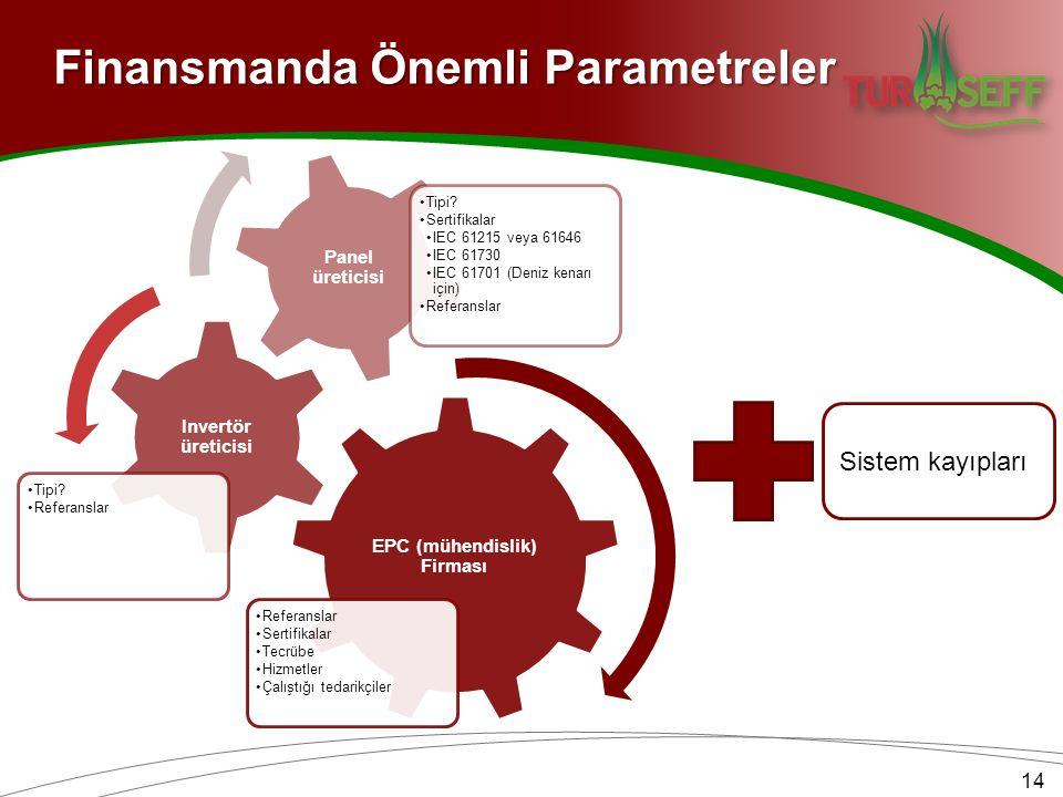 Finansmanda Önemli Parametreler EPC (mühendislik) Firması Referanslar Sertifikalar Tecrübe Hizmetler Çalıştığı tedarikçiler Invertör üreticisi Tipi.