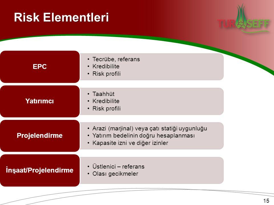 Risk Elementleri 15 Tecrübe, referans Kredibilite Risk profili EPC Taahhüt Kredibilite Risk profili Yatırımcı Arazi (marjinal) veya çatı statiği uygunluğu Yatırım bedelinin doğru hesaplanması Kapasite izni ve diğer izinler Projelendirme Üstlenici – referans Olası gecikmeler İnşaat/Projelendirme