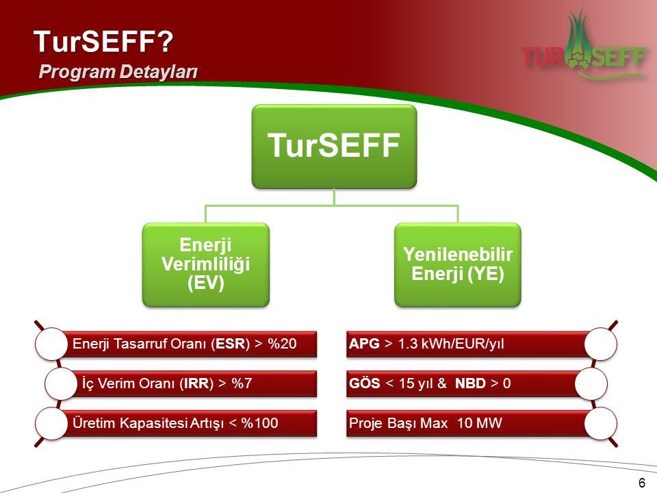 TurSEFF Enerji Verimliliği (EV) Yenilenebilir Enerji (YE) Enerji Tasarruf Oranı (ESR) > %20 İç Verim Oranı (IRR) > %7 Üretim Kapasitesi Artışı < %100 APG > 1.3 kWh/EUR/yıl GÖS 0 Proje Başı Max 10 MW 6TurSEFF.
