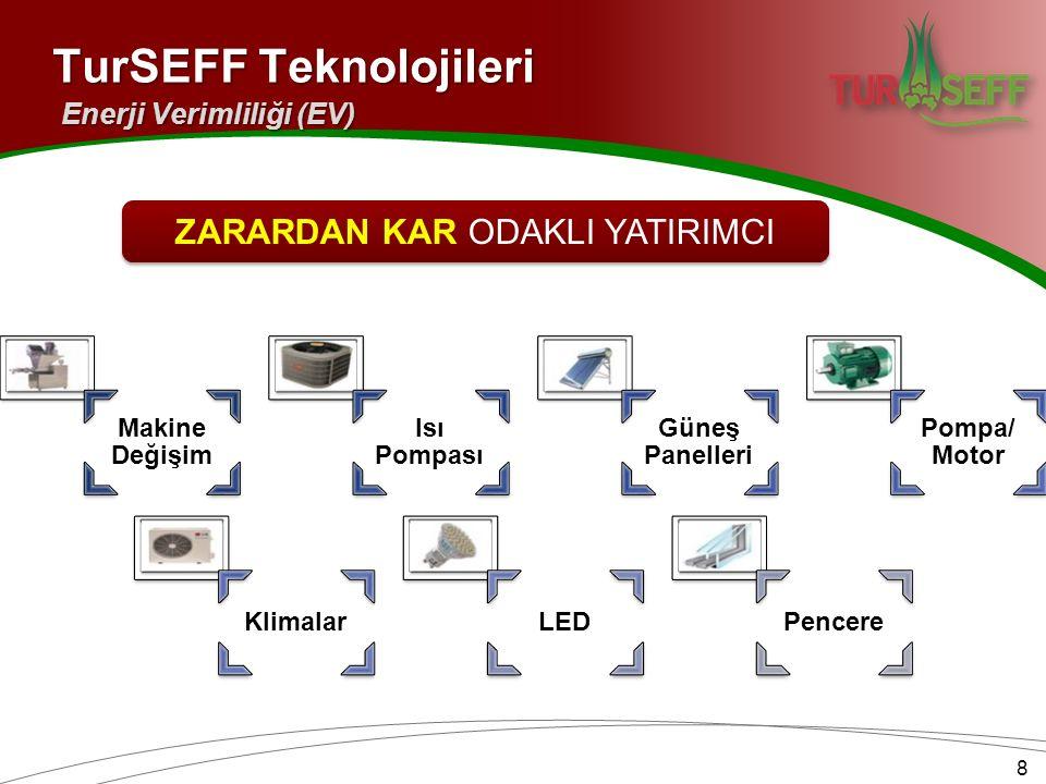 8 TurSEFF Teknolojileri Enerji Verimliliği (EV) ZARARDAN KAR ODAKLI YATIRIMCI Makine Değişim Isı Pompası Güneş Panelleri Pompa/ Motor KlimalarLEDPencere